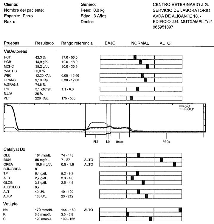 HEMOGRAMA COMPLETO EN PERROS EBOOK