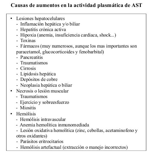 Valores normales de ast y alt pdf